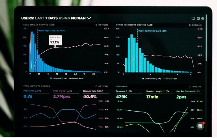 Big Data Analytics: o que você precisa entender e como aplicar ao seu negócio