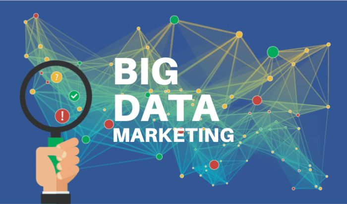 Big Data aplicado al marketing