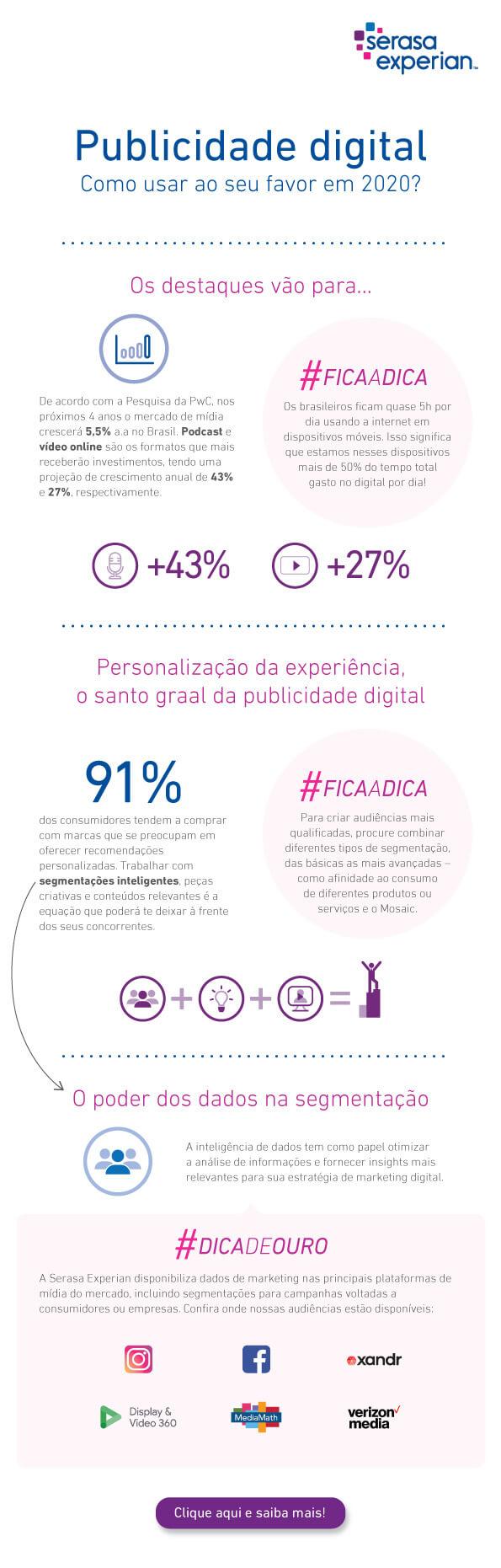 Como usar a publicidade digital a seu favor. Personalização da experiência e o poder dos dados na segmentação de campanhas