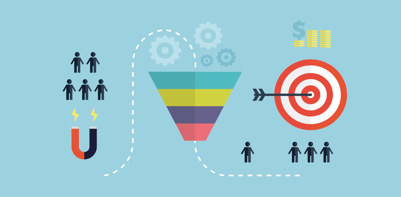 ¿Cómo calificar clientes potenciales con Inbound Marketing?